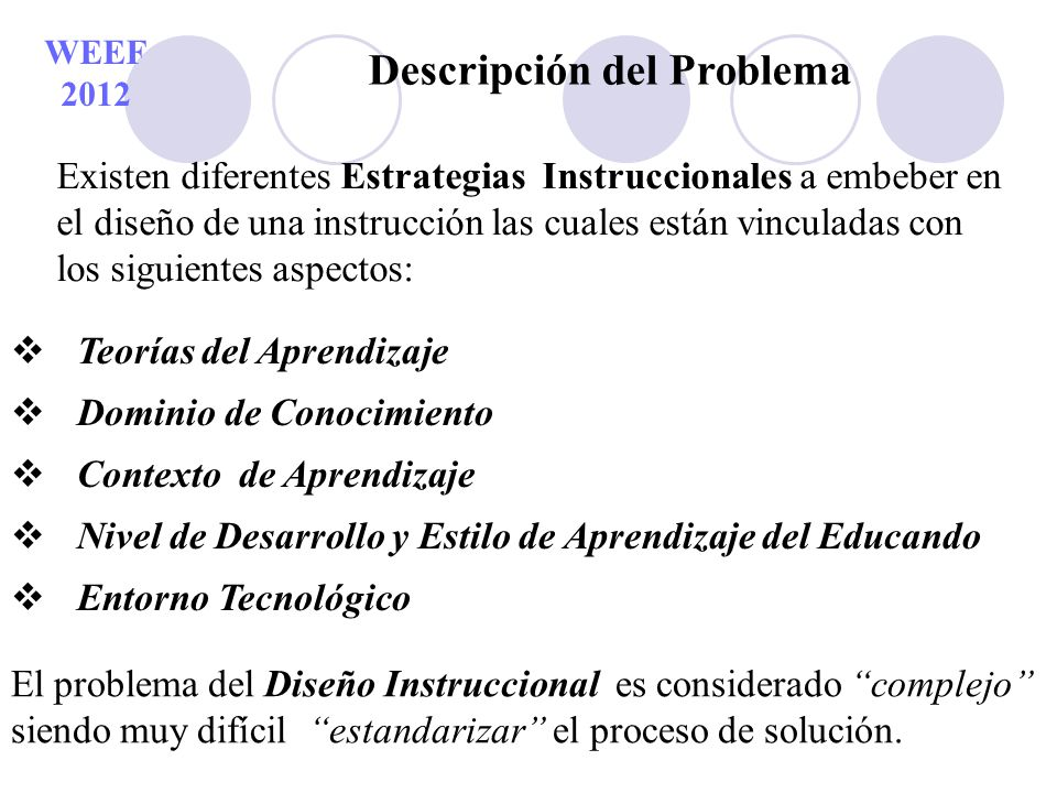 WEEF 2012 Descripción del Problema Existen diferentes Estrategias Instruccionales a embeber en el diseño de una instrucción las cuales están vinculada