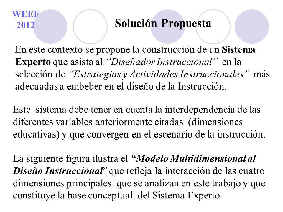 """WEEF 2012 Solución Propuesta En este contexto se propone la construcción de un Sistema Experto que asista al """"Diseñador Instruccional"""" en la selección"""