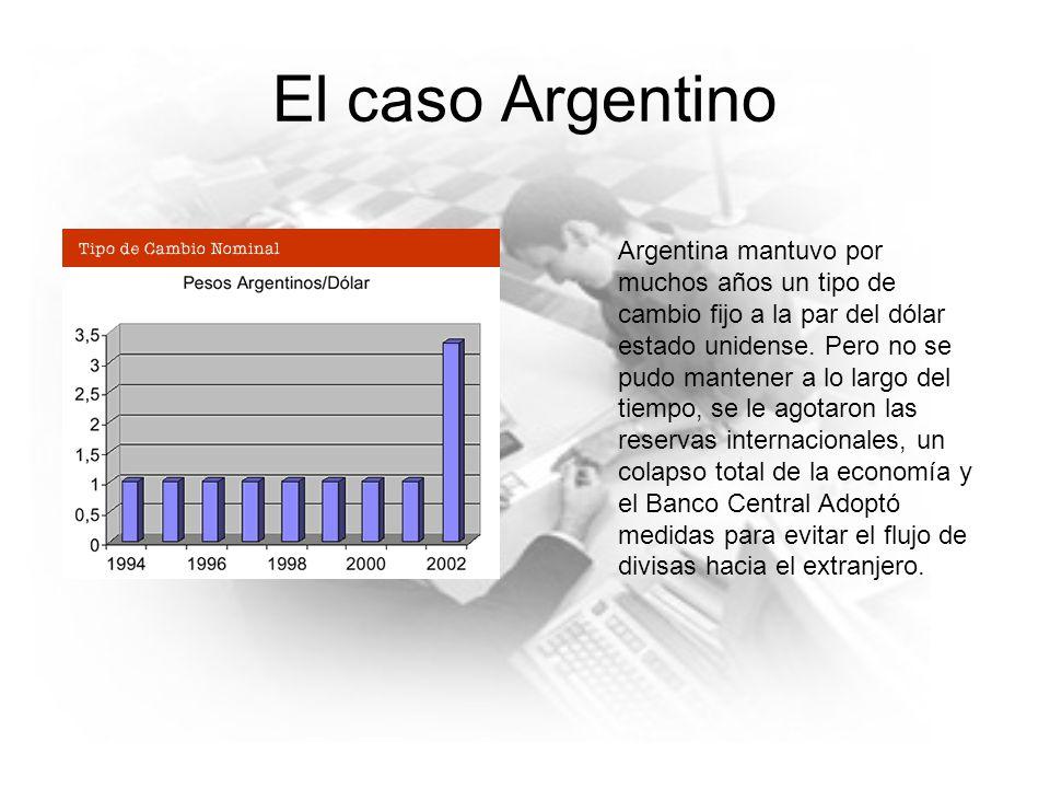 El caso Argentino Argentina mantuvo por muchos años un tipo de cambio fijo a la par del dólar estado unidense.