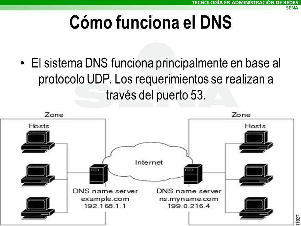 Cómo funciona el DNS El sistema DNS funciona principalmente en base al protocolo UDP.