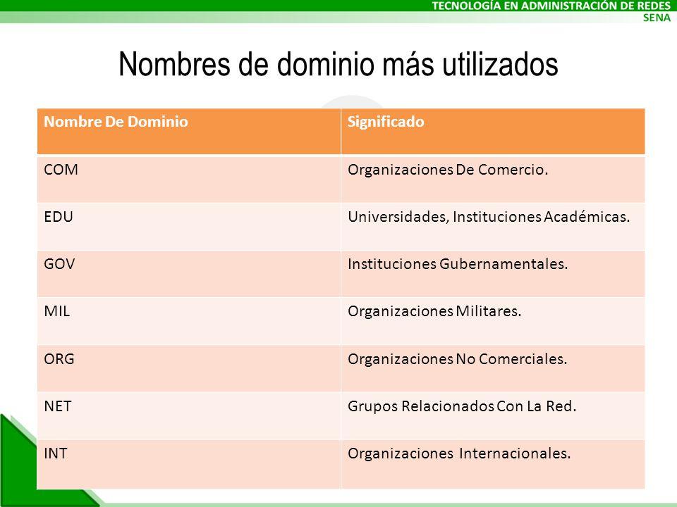 Nombres de dominio más utilizados Nombre De DominioSignificado COMOrganizaciones De Comercio.