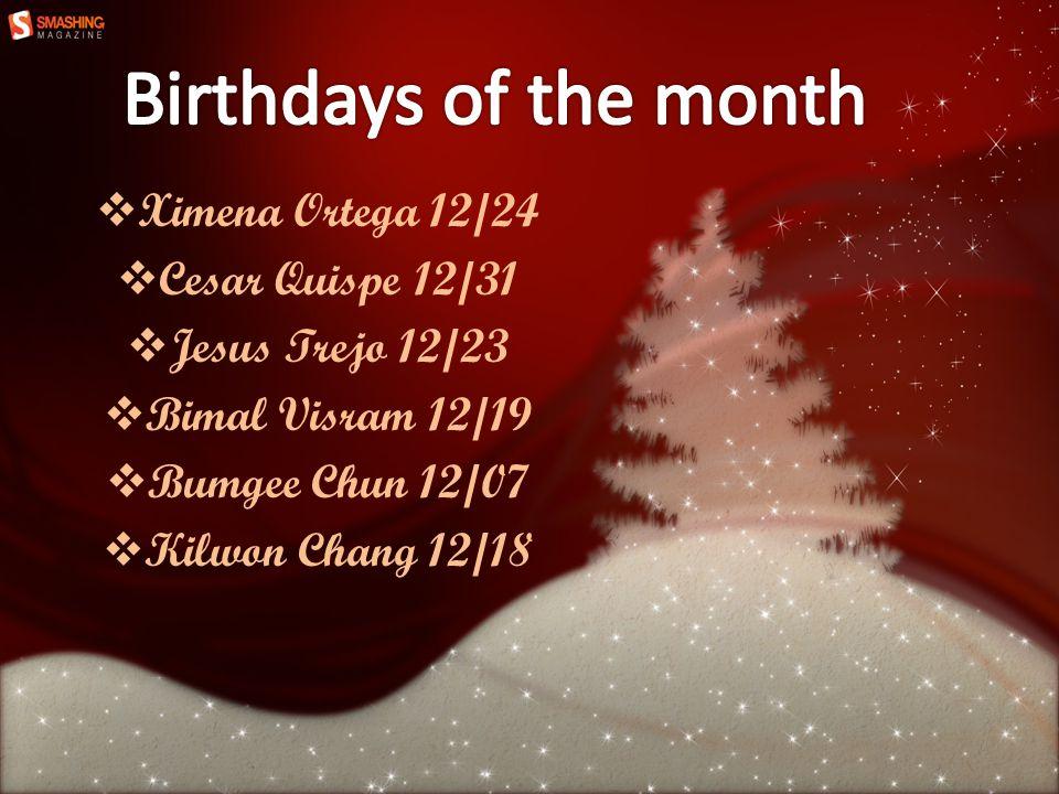  Ximena Ortega 12/24  Cesar Quispe 12/31  Jesus Trejo 12/23  Bimal Visram 12/19  Bumgee Chun 12/07  Kilwon Chang 12/18