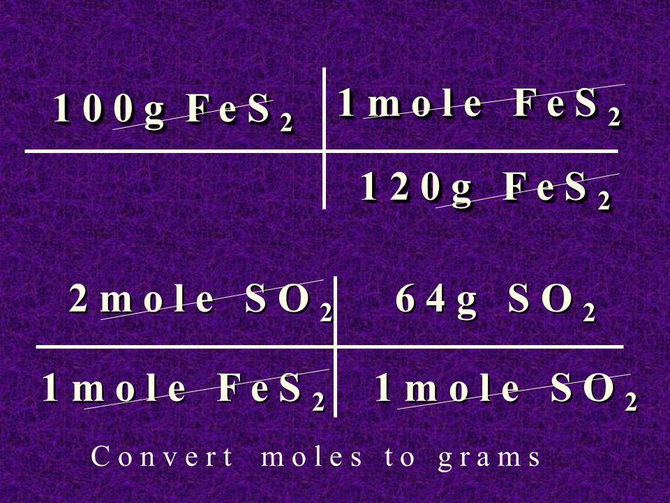 1 0 0 g F e S 2 1 m o l e F e S 2 1 2 0 g F e S 2 1 2 0 g F e S 2 2 m o l e S O 2 6 4 g S O 2 1 m o l e F e S 2 1 m o l e S O 2 C o n v e r t m o l e s t o g r a m s