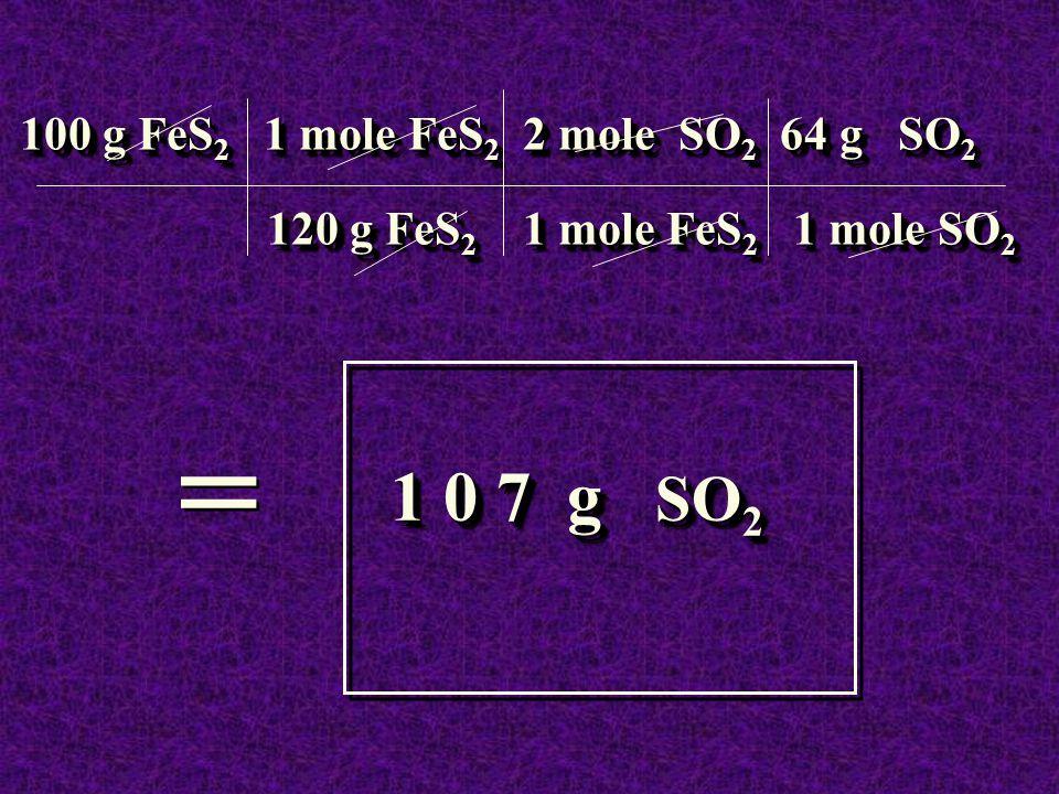 100 g FeS 2 1 mole FeS 2 2 mole SO 2 64 g SO 2 120 g FeS 2 1 mole FeS 2 1 mole SO 2 120 g FeS 2 1 mole FeS 2 1 mole SO 2 100 g FeS 2 1 mole FeS 2 2 mole SO 2 64 g SO 2 120 g FeS 2 1 mole FeS 2 1 mole SO 2 120 g FeS 2 1 mole FeS 2 1 mole SO 2 1 0 7 g SO 2 1 0 7 g SO 2 = =
