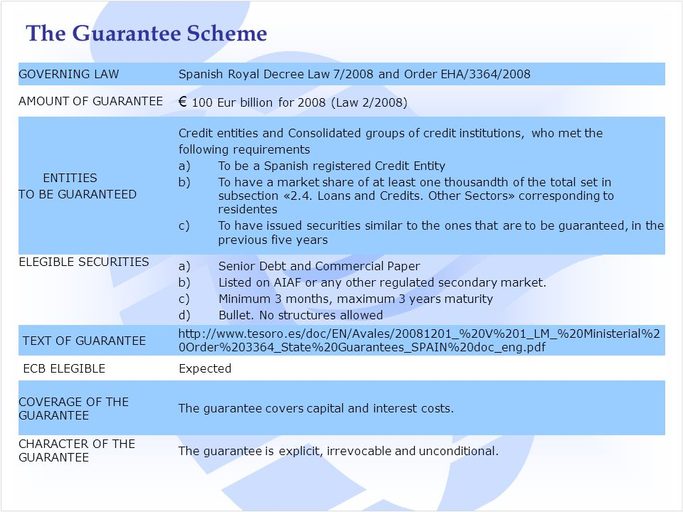 The Guarantee Scheme GOVERNING LAWSpanish Royal Decree Law 7/2008 and Order EHA/3364/2008 AMOUNT OF GUARANTEE € 100 Eur billion for 2008 (Law 2/2008) ENTITIES TO BE GUARANTEED Credit entities and Consolidated groups of credit institutions, who met the following requirements a)To be a Spanish registered Credit Entity b)To have a market share of at least one thousandth of the total set in subsection «2.4.
