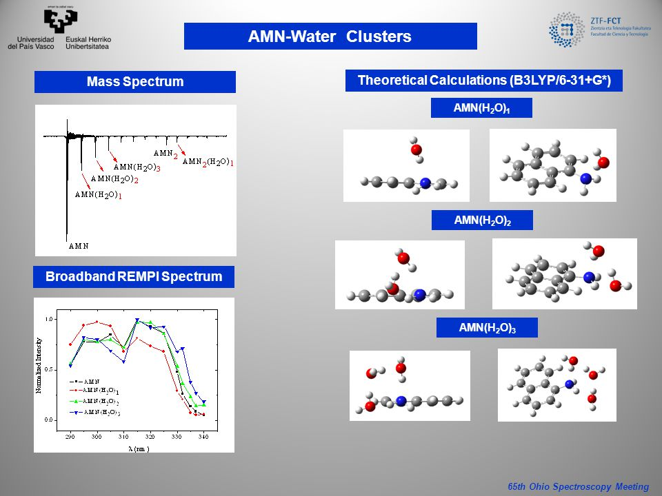 65th Ohio Spectroscopy Meeting AMN-Water Clusters Mass Spectrum Broadband REMPI Spectrum Theoretical Calculations (B3LYP/6-31+G*) AMN(H 2 O) 1 AMN(H 2 O) 2 AMN(H 2 O) 3