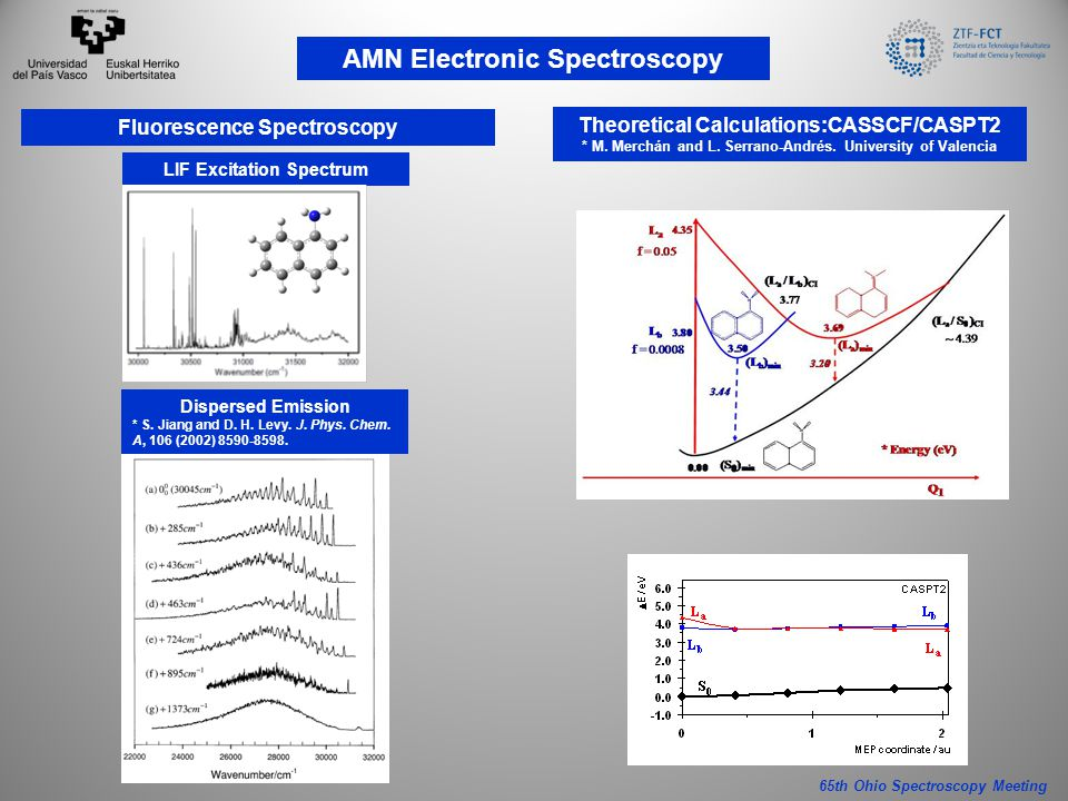 65th Ohio Spectroscopy Meeting AMN Electronic Spectroscopy Theoretical Calculations:CASSCF/CASPT2 * M.