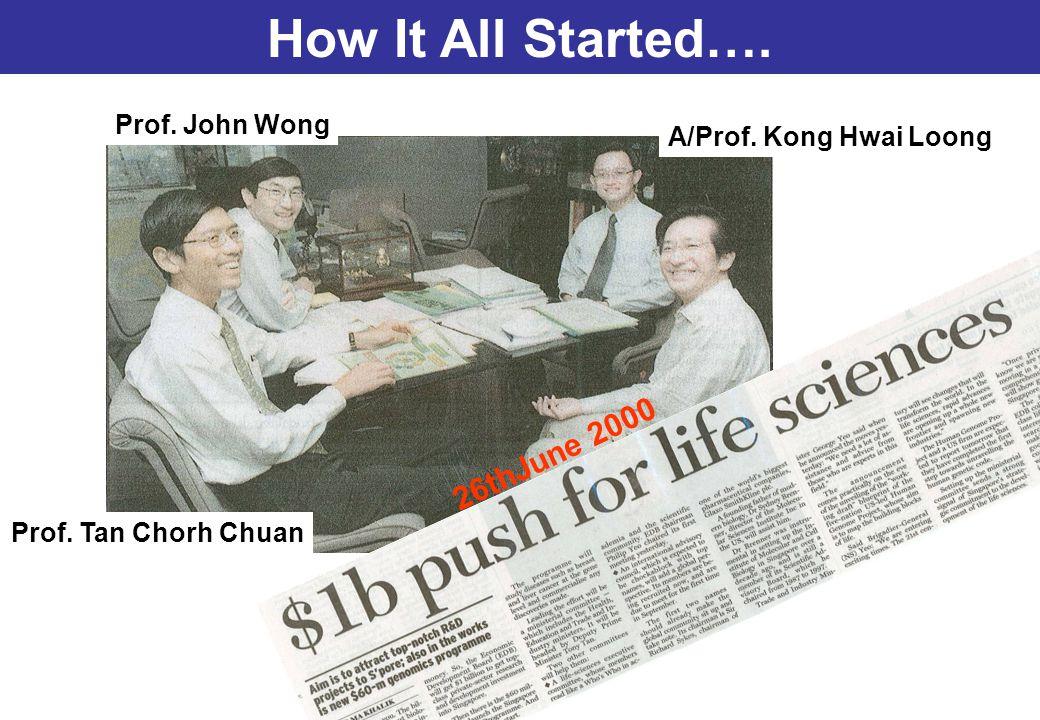 How It All Started…. A/Prof. Kong Hwai Loong Prof. John Wong Prof. Tan Chorh Chuan 26thJune 2000