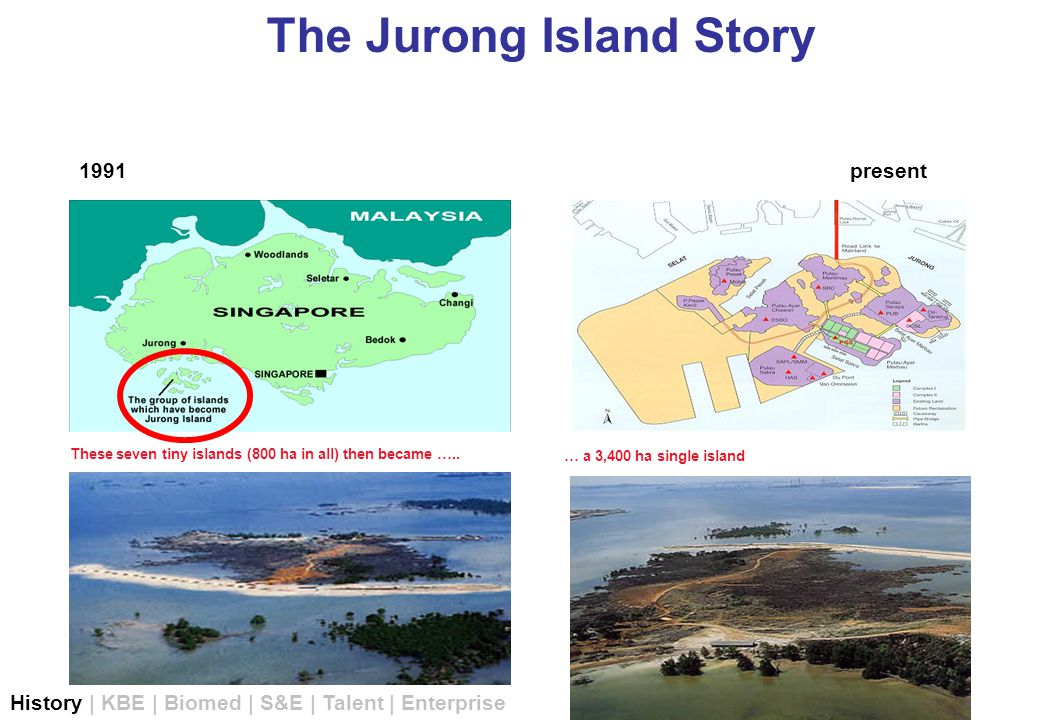 Jurong Island Today Jurong Chemical Island ….Today … a 3,400 ha single island