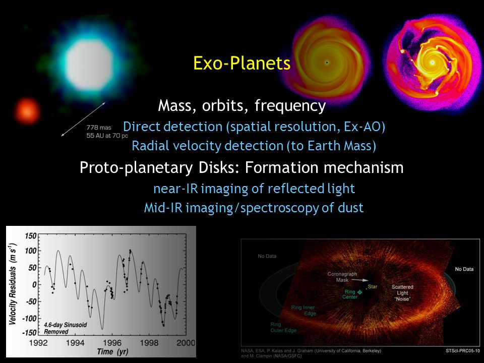 Mass, orbits, frequency Direct detection (spatial resolution, Ex-AO) Radial velocity detection (to Earth Mass) Proto-planetary Disks: Formation mechanism near-IR imaging of reflected light Mid-IR imaging/spectroscopy of dust Exo-Planets