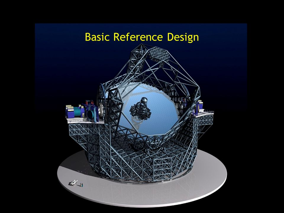 Basic Reference Design