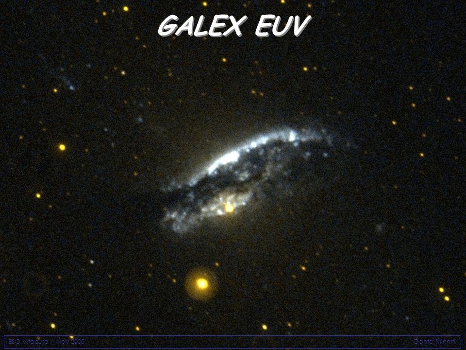 ESO Vitacura – Nov 2005 Dante Minniti SPITZER Mid-IR ESO Vitacura – Nov 2005 Dante Minniti
