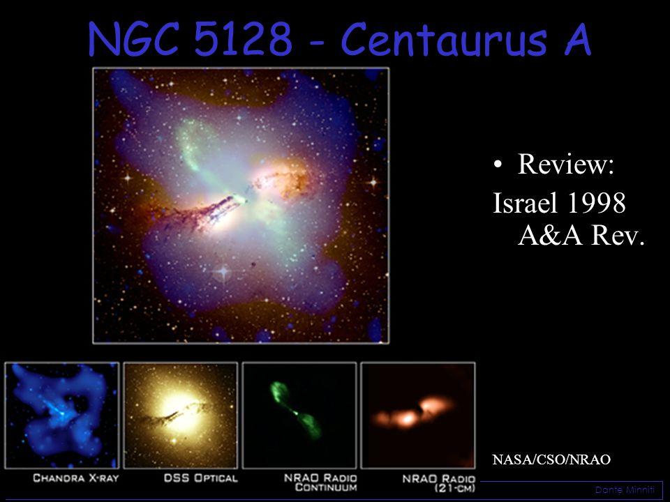 NGC 5128 – Centaurus A Dante Minniti dante@astro.puc.cl ESO Vitacura Nov 2005