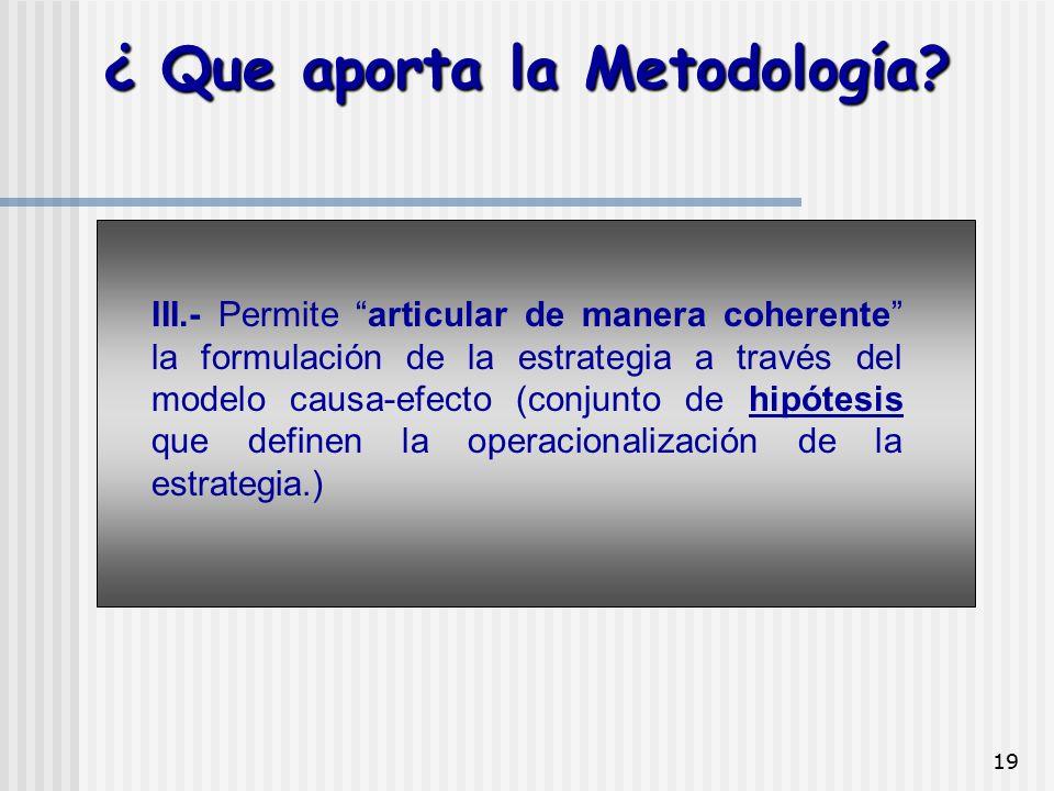 """19 III.- Permite """"articular de manera coherente"""" la formulación de la estrategia a través del modelo causa-efecto (conjunto de hipótesis que definen l"""