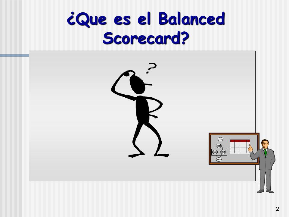 2 jesus xzxzxBBBB cccc xxxx ¿Que es el Balanced Scorecard?