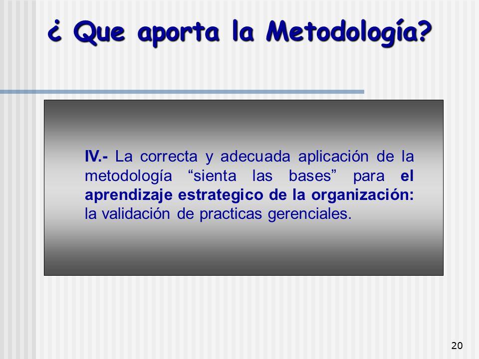 """20 ¿ Que aporta la Metodología? IV.- La correcta y adecuada aplicación de la metodología """"sienta las bases"""" para el aprendizaje estrategico de la orga"""