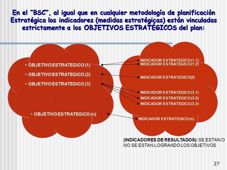 """27 En el """"BSC"""", al igual que en cualquier metodología de planificación Estratégica los indicadores (medidas estratégicas) están vinculadas estrictamen"""