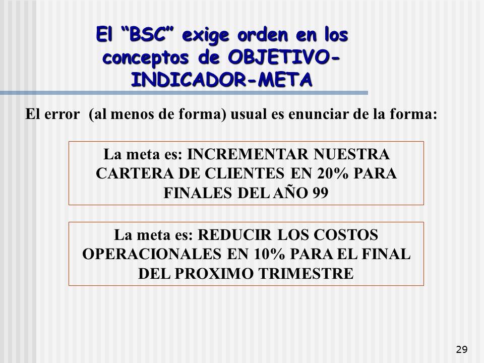 """29 El """"BSC"""" exige orden en los conceptos de OBJETIVO- INDICADOR-META La meta es: INCREMENTAR NUESTRA CARTERA DE CLIENTES EN 20% PARA FINALES DEL AÑO 9"""