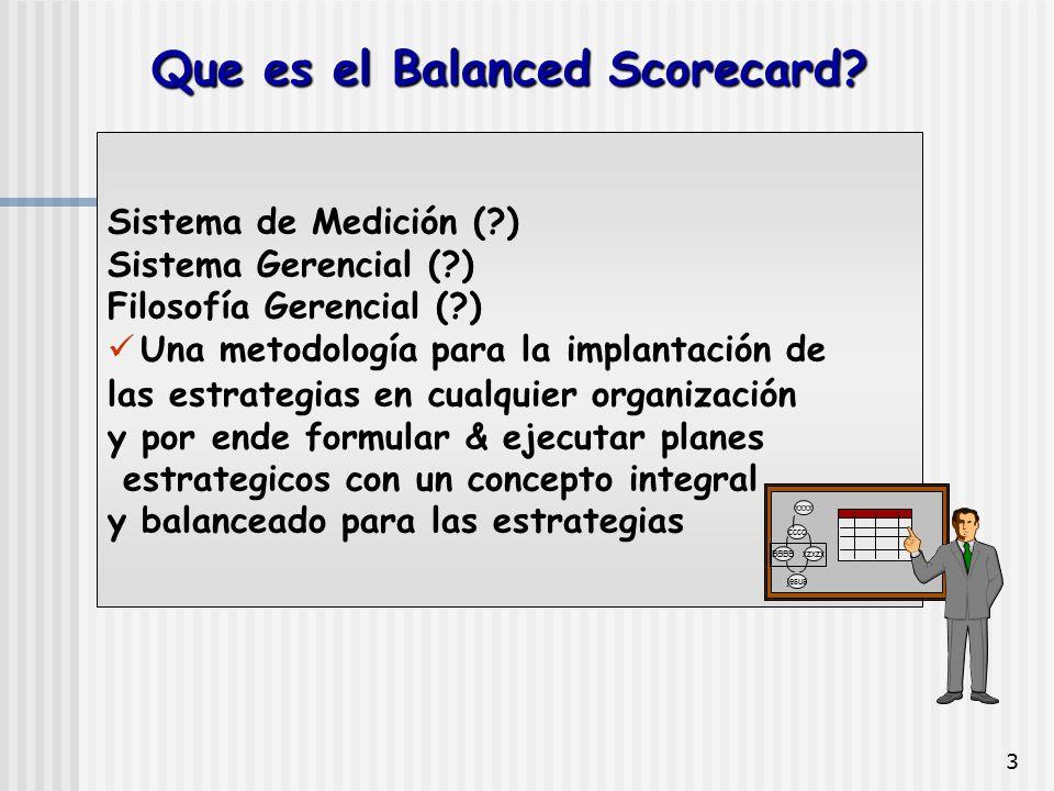 3 Sistema de Medición (?) Sistema Gerencial (?) Filosofía Gerencial (?) Una metodología para la implantación de las estrategias en cualquier organizac