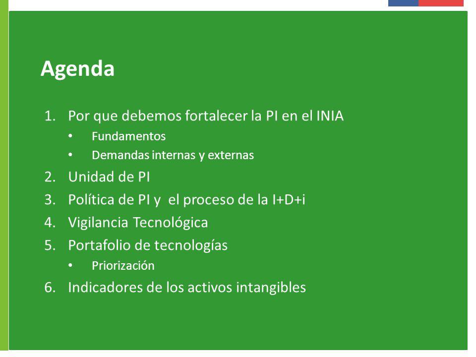 Agenda 1.Por que debemos fortalecer la PI en el INIA Fundamentos Demandas internas y externas 2.Unidad de PI 3.Política de PI y el proceso de la I+D+i