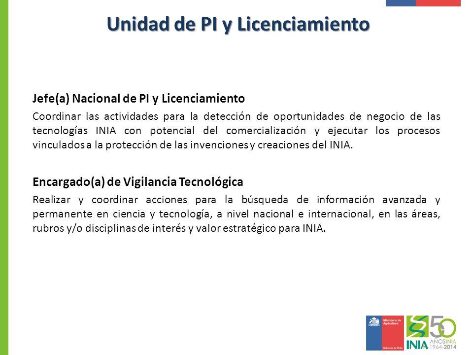 Unidad de PI y Licenciamiento Jefe(a) Nacional de PI y Licenciamiento Coordinar las actividades para la detección de oportunidades de negocio de las t
