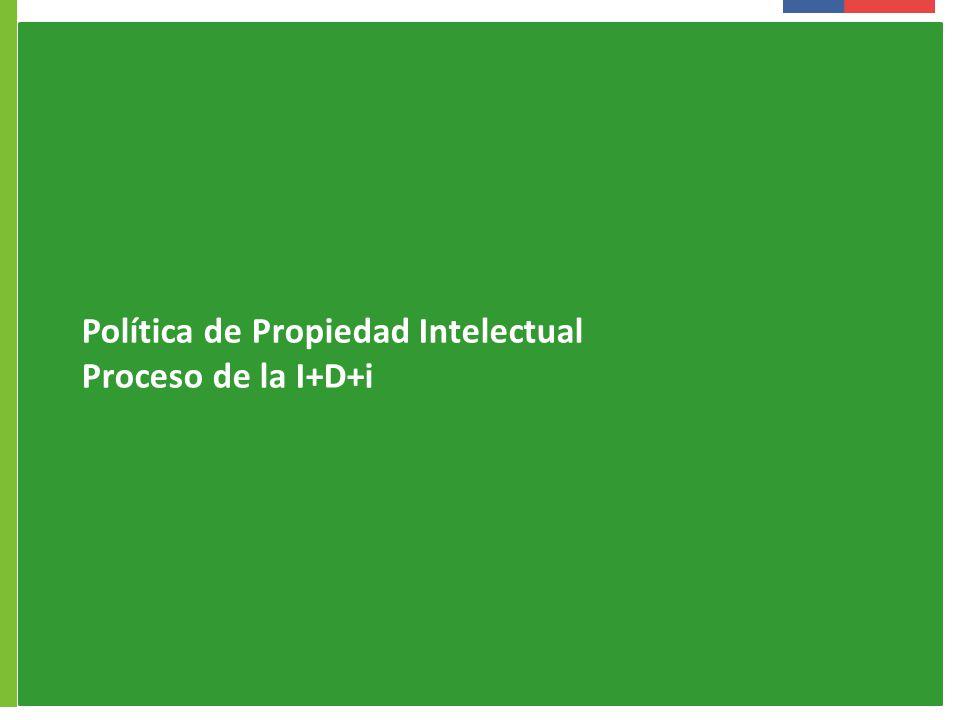 Política de Propiedad Intelectual Proceso de la I+D+i