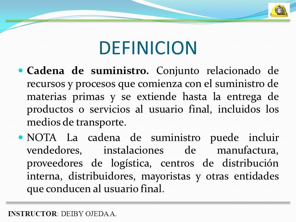 DEFINICION Cadena de suministro.