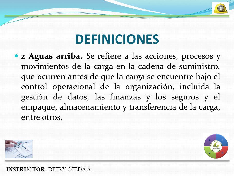 DEFINICIONES 2 Aguas arriba.