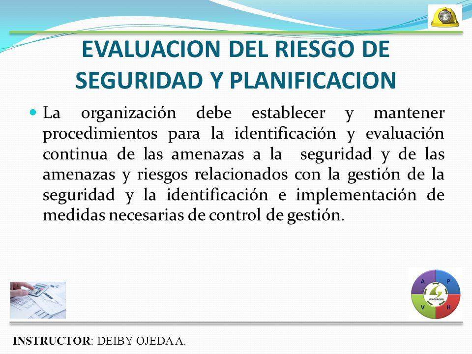 EVALUACION DEL RIESGO DE SEGURIDAD Y PLANIFICACION La organización debe establecer y mantener procedimientos para la identificación y evaluación continua de las amenazas a la seguridad y de las amenazas y riesgos relacionados con la gestión de la seguridad y la identificación e implementación de medidas necesarias de control de gestión.