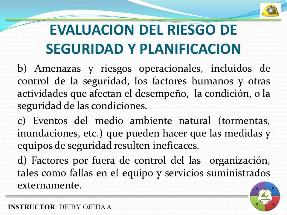 EVALUACION DEL RIESGO DE SEGURIDAD Y PLANIFICACION b) Amenazas y riesgos operacionales, incluidos de control de la seguridad, los factores humanos y otras actividades que afectan el desempeño, la condición, o la seguridad de las condiciones.