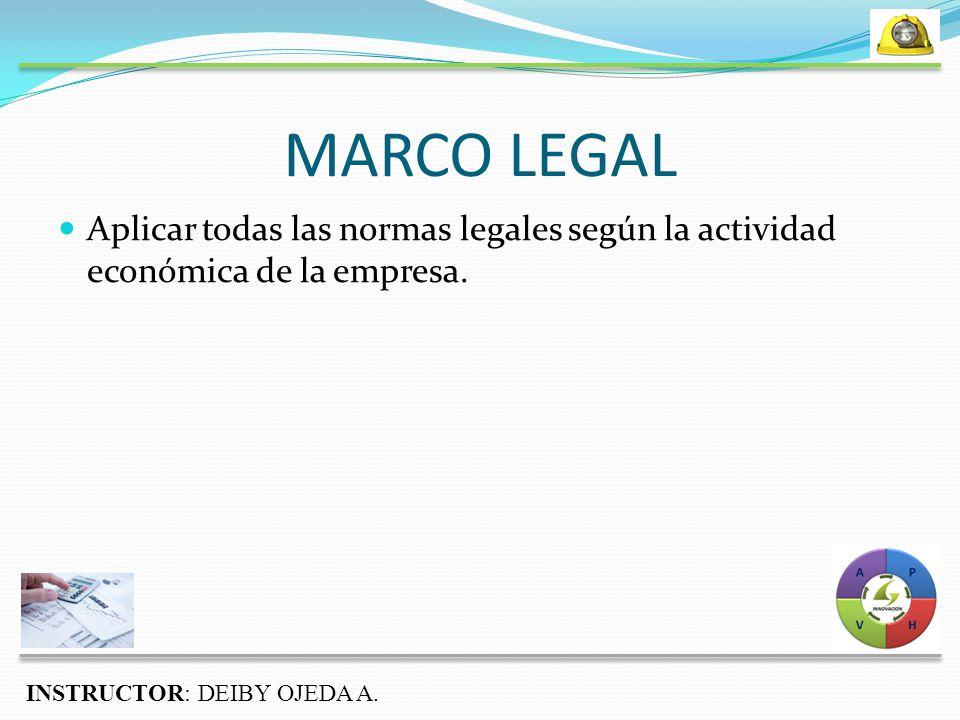 MARCO LEGAL Aplicar todas las normas legales según la actividad económica de la empresa.