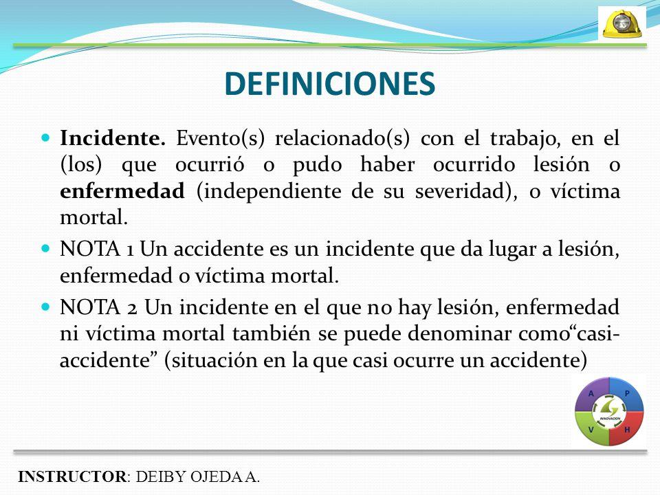 DEFINICIONES Incidente.