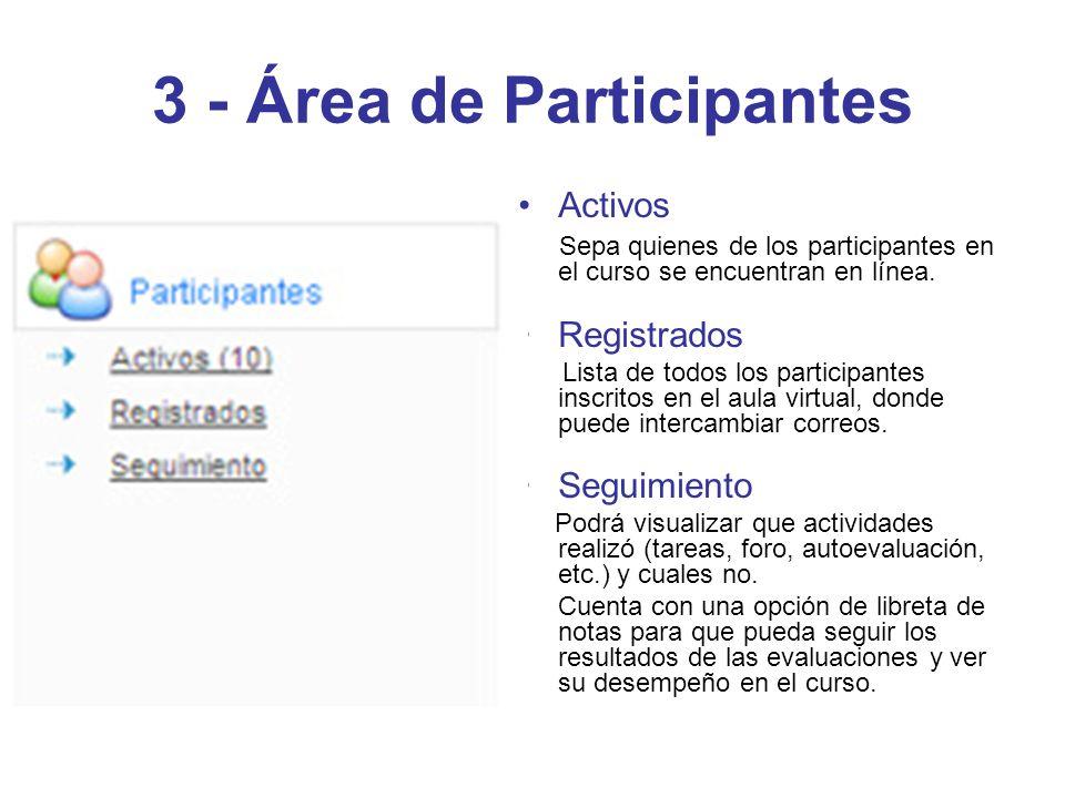 3 - Área de Participantes Activos Sepa quienes de los participantes en el curso se encuentran en línea. Registrados Lista de todos los participantes i