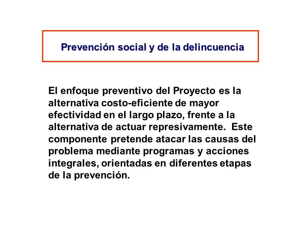 Prevención social y de la delincuencia El enfoque preventivo del Proyecto es la alternativa costo-eficiente de mayor efectividad en el largo plazo, frente a la alternativa de actuar represivamente.