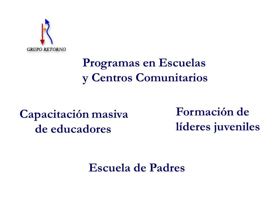 Programas en Escuelas y Centros Comunitarios Formación de líderes juveniles Escuela de Padres Capacitación masiva de educadores