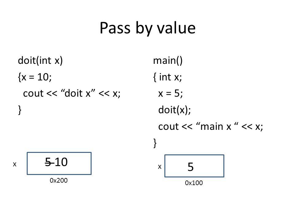 Pass by address doit(int *x) {*x = 10; cout << doit x << *x; } main() { int x; x = 5; doit( &x); cout << main x << x; } x x 5 10 0x100 0x200
