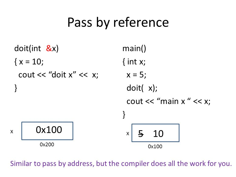 Pass by reference doit(int &x) { x = 10; cout << doit x << x; } main() { int x; x = 5; doit( x); cout << main x << x; } x x 5 10 0x100 0x200 Similar to pass by address, but the compiler does all the work for you.