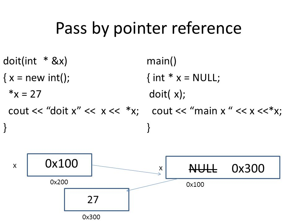 "Pass by pointer reference doit(int * &x) { x = new int(); *x = 27 cout << ""doit x"" << x << *x; } main() { int * x = NULL; doit( x); cout << ""main x """