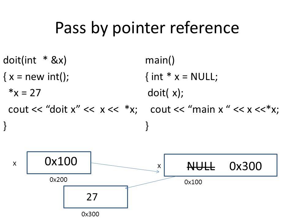 Assigning pointers – simply copies contents (addresses) int * t = new int (); *t = 15; int * s = t; int ** addr = &t; *addr = new int(); t s 0x200 0x300 0x400 0x500 15 0x400 0x700 addr 0x200 0x500
