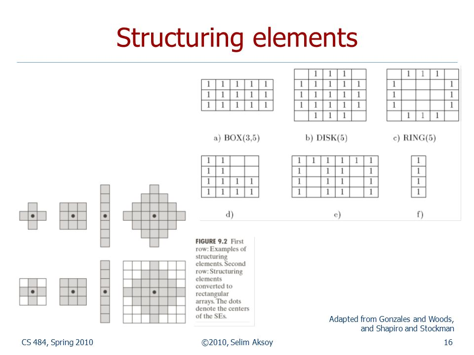 CS 484, Spring 2010©2010, Selim Aksoy16 Structuring elements Adapted from Gonzales and Woods, and Shapiro and Stockman