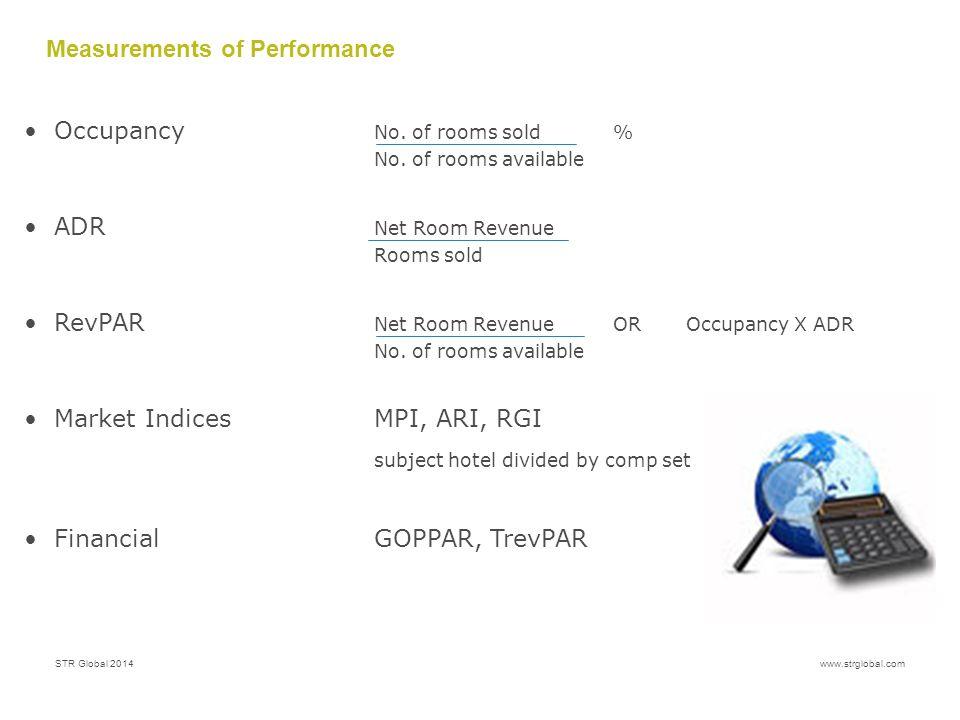 STR Global 2014www.strglobal.com Measurements of Performance Occupancy No.