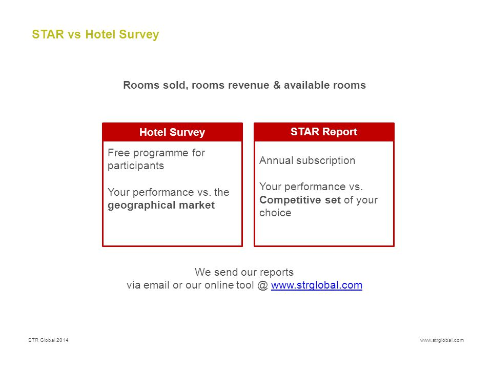STR Global 2014www.strglobal.com STAR vs Hotel Survey Rooms sold, rooms revenue & available rooms We send our reports via email or our online tool @ www.strglobal.comwww.strglobal.com Free programme for participants Your performance vs.