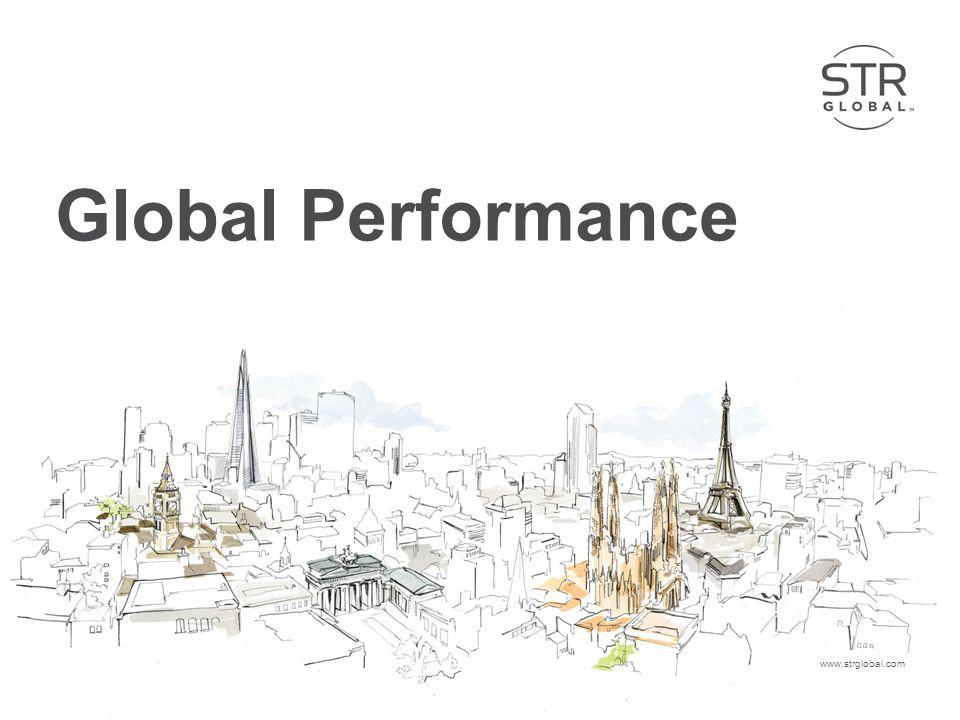 STR Global 2014www.strglobal.com Global Performance