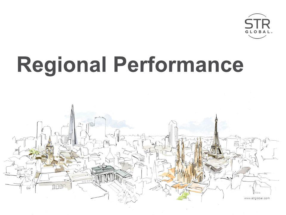 STR Global 2014www.strglobal.com Regional Performance