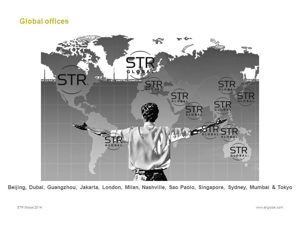 STR Global 2014www.strglobal.com Santiago Room Supply/Demand % Change 12 months moving average Jan 2006 to July 2014