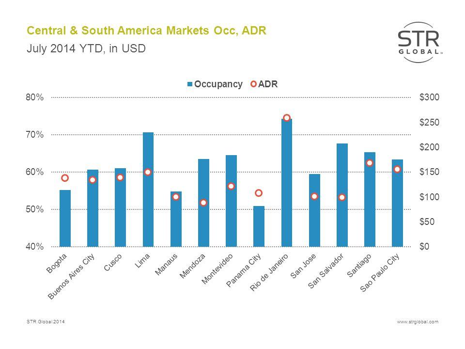 STR Global 2014www.strglobal.com Central & South America Markets Occ, ADR July 2014 YTD, in USD