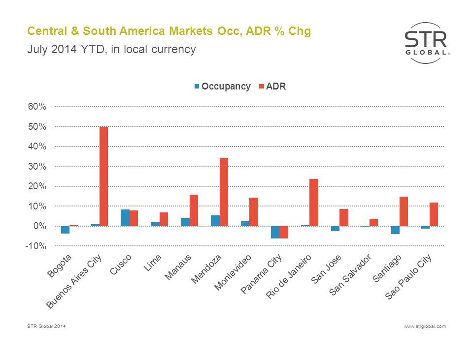 STR Global 2014www.strglobal.com Central & South America Markets Occ, ADR % Chg July 2014 YTD, in local currency