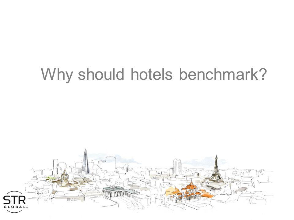 STR Global 2014www.strglobal.com Why should hotels benchmark