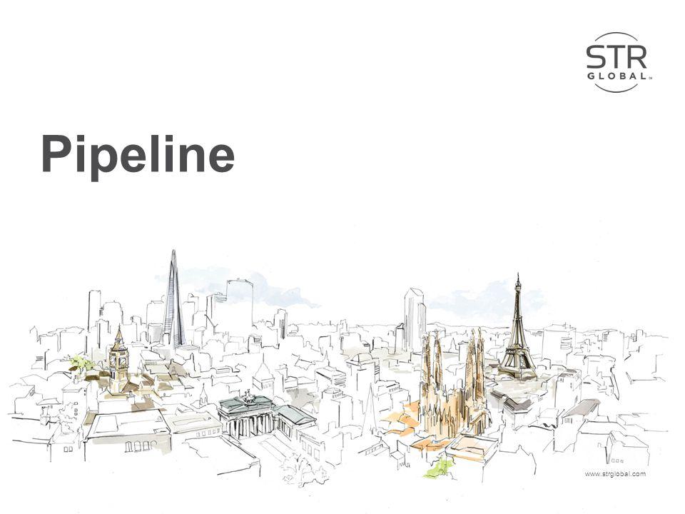 STR Global 2014www.strglobal.com Pipeline