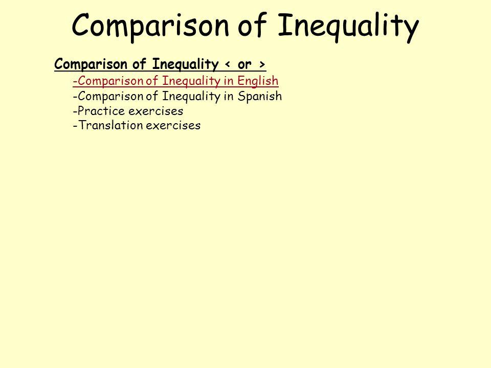 Comparison of Inequality -Comparison of Inequality in English -Comparison of Inequality in Spanish -Practice exercises -Translation exercises
